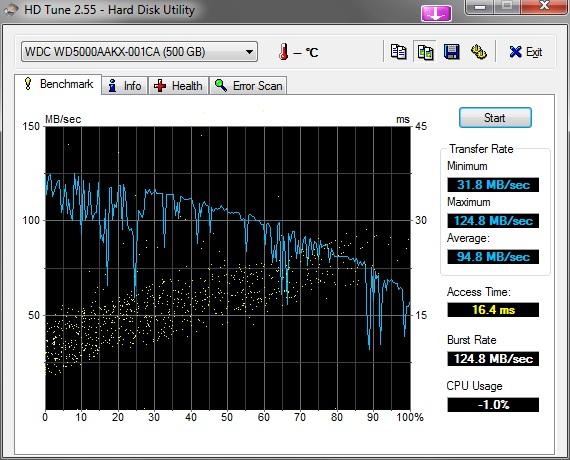 http://www.pilote-virtuel.com/img/members/6294/HDTune.jpg